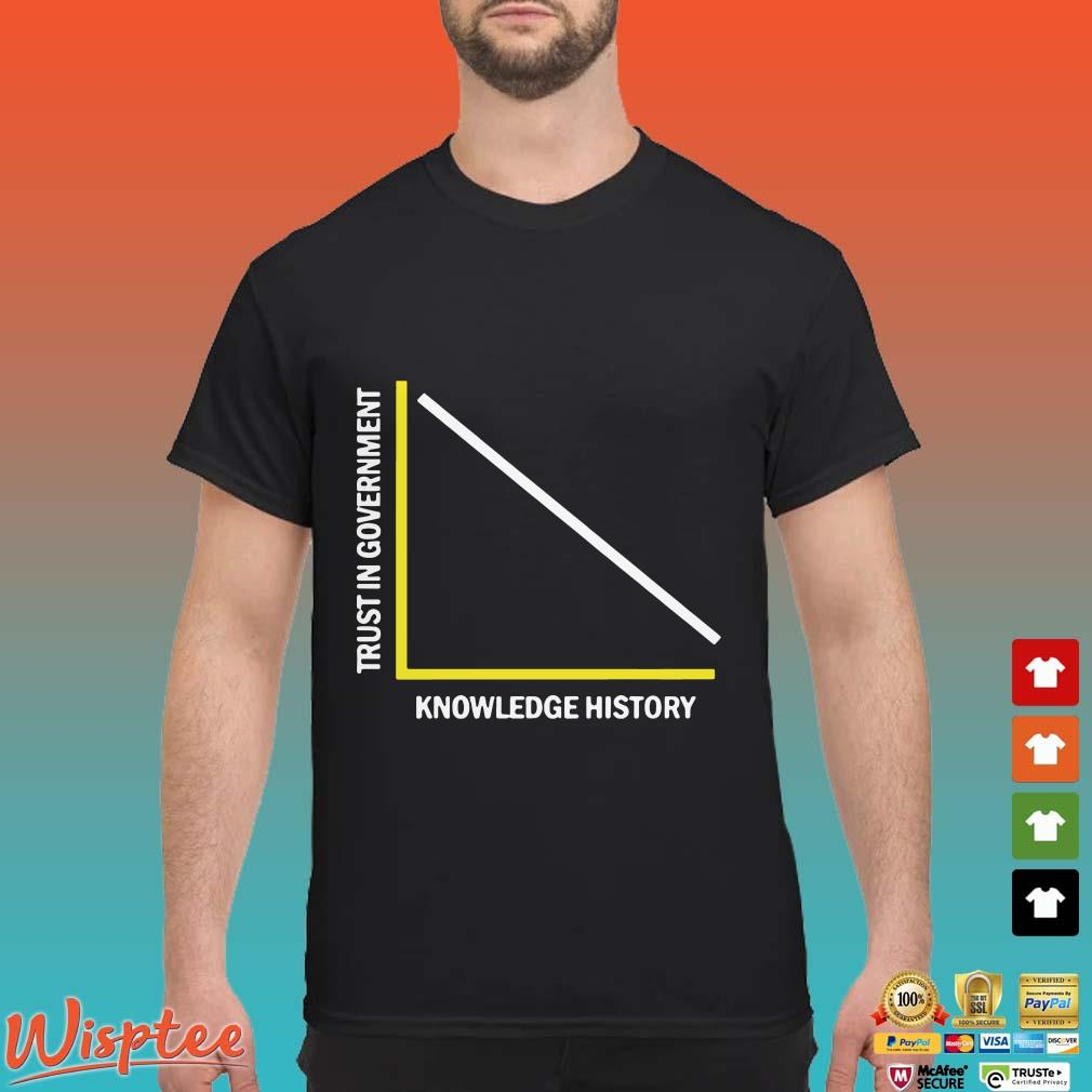 Trust in Government vs Knowledge of History Shirt
